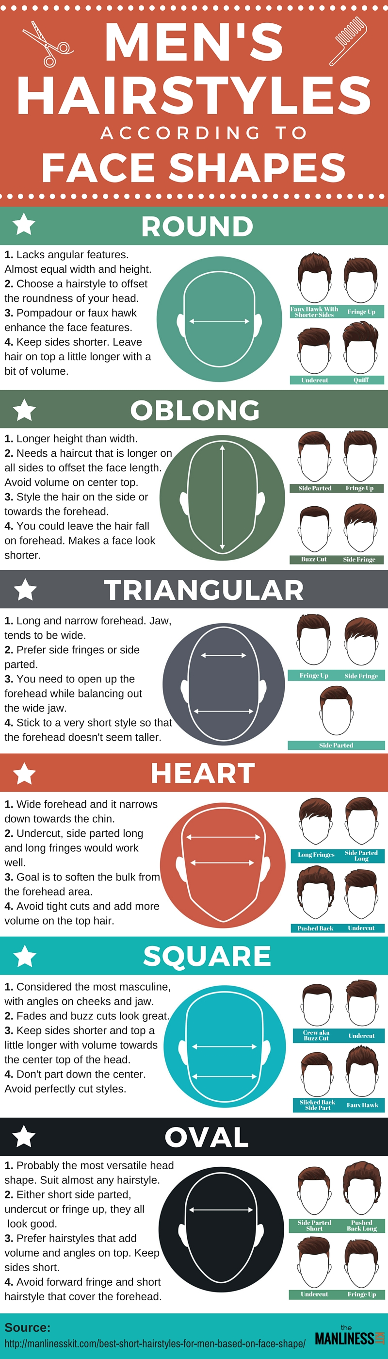 the best short hairstyles for men based on face shape. the go-to